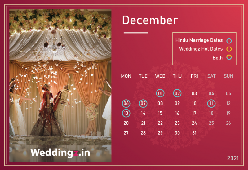 Marriage Dates in December 2021