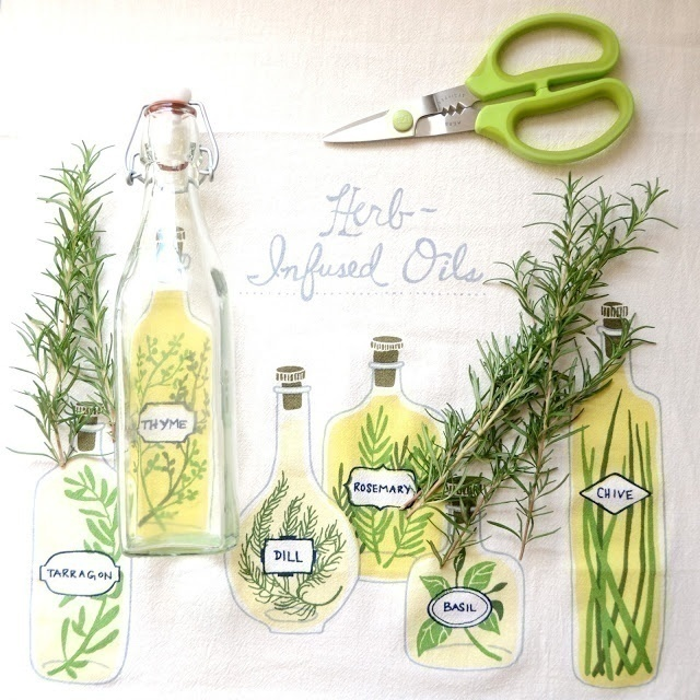 Wedding Favour Gifting Ideas for your Eco –friendly Green Wedding