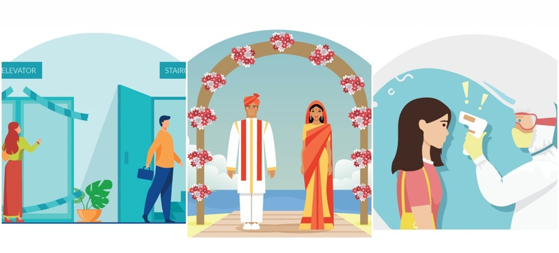 The 'New' Normal Way: Guidelines for Hosting Weddings and Events Amidst and Post COVID-19
