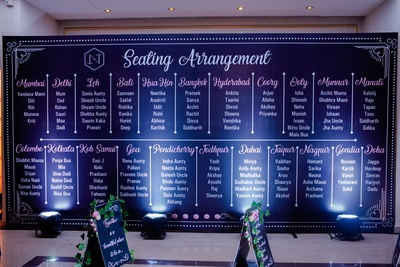 quirky decor ideas and seating arrangements at the sangeet ceremony