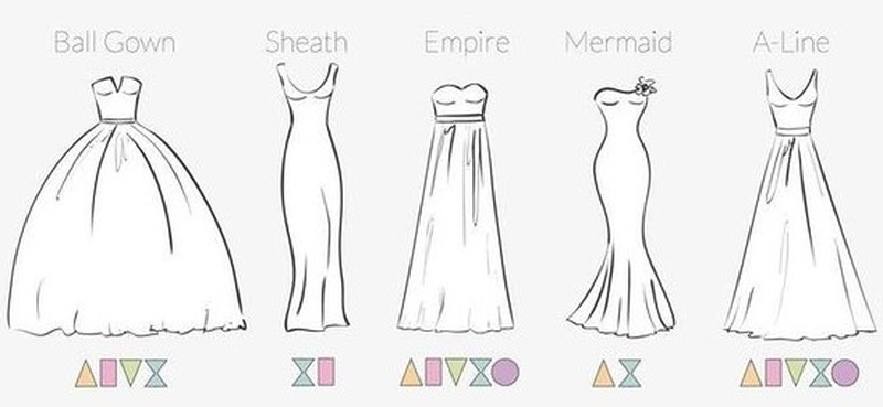 A Guide to What Suits Your Shape – 5 Dress Silhouettes Defined