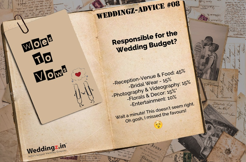 Responsible For Your Wedding Budget? 30 Top Notch Ways to Spend Your Money – Weddingz Advice #8