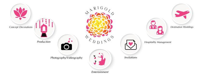 Marigold Weddings | Chennai | Wedding Planners